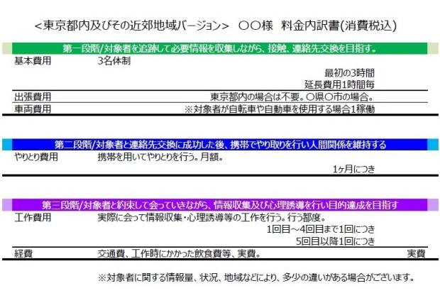 復縁屋の見積書・料金表サンプル関東地方